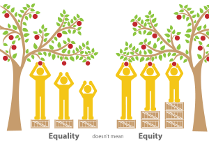 Equity for DEI