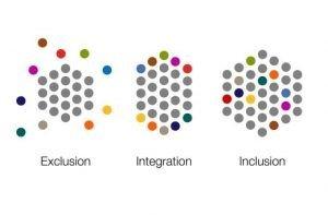 Inclusion for DEI